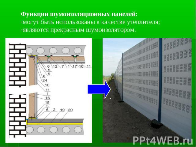 Функции шумоизоляционных панелей:могут быть использованы в качестве утеплителя;являются прекрасным шумоизолятором.
