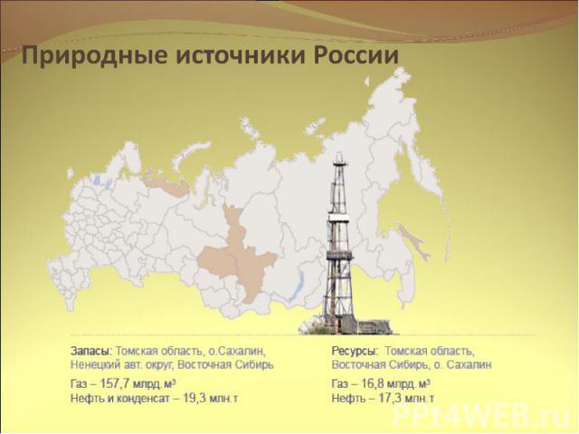 Природные источники России