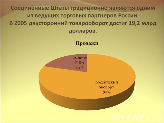 Соединённые Штаты традиционно являются одним из ведущих торговых партнеров России. В 2005 двусторонний товарооборот достиг 19,2 млрд долларов.