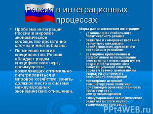 Россия в интеграционных процессах Проблема интеграции России в мировое экономиче