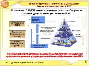 Информационные Технологии в управлении Энергоэффективностью в ЖКХКомпания 1С:ВДГ
