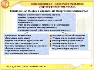 Информационные Технологии в управлении Энергоэффективностью в ЖКХКомплексная Сис