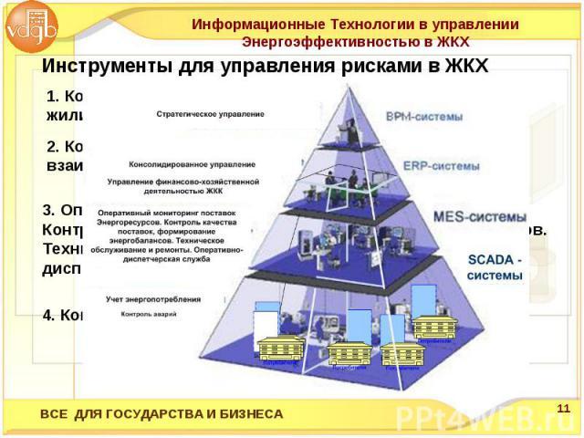 Информационные Технологии в управлении Энергоэффективностью в ЖКХИнструменты для управления рисками в ЖКХ1. Корпоративное планирование и управление развитием жилищно-коммунальной среды (BPM)2. Комплексное планирование и управление взаиморасчетами ме…