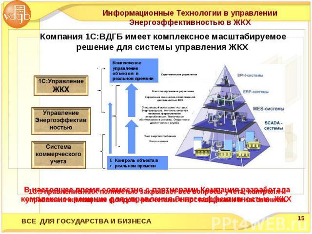 Информационные Технологии в управлении Энергоэффективностью в ЖКХКомпания 1С:ВДГБ имеет комплексное масштабируемое решение для системы управления ЖКХ