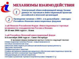 МЕХАНИЗМЫ ВЗАИМОДЕЙСТВИЯЭлектронный обмен информацией между базамиданных по торг