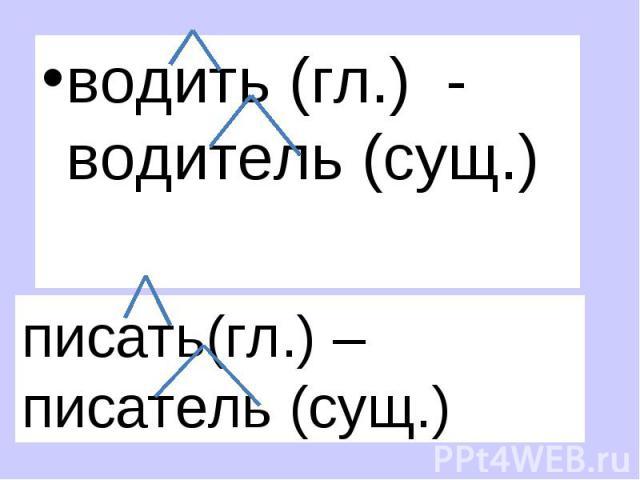 водить (гл.) - водитель (сущ.)писать(гл.) – писатель (сущ.)