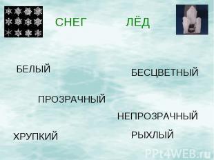 СНЕГЛЁД