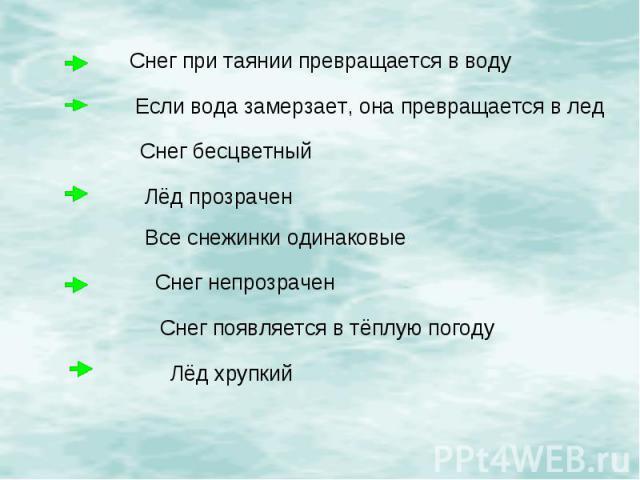 Снег при таянии превращается в водуЕсли вода замерзает, она превращается в ледСнег бесцветныйЛёд прозраченВсе снежинки одинаковыеСнег непрозраченСнег появляется в тёплую погодуЛёд хрупкий