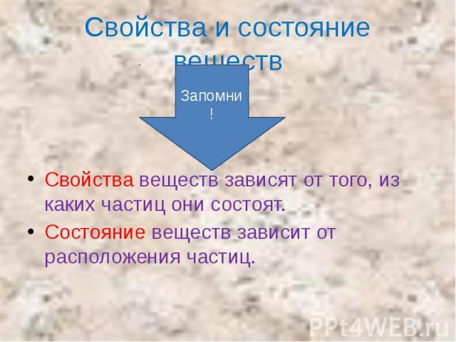 Свойства и состояние веществ Свойства веществ зависят от того, из каких частиц они состоят.Состояние веществ зависит от расположения частиц.