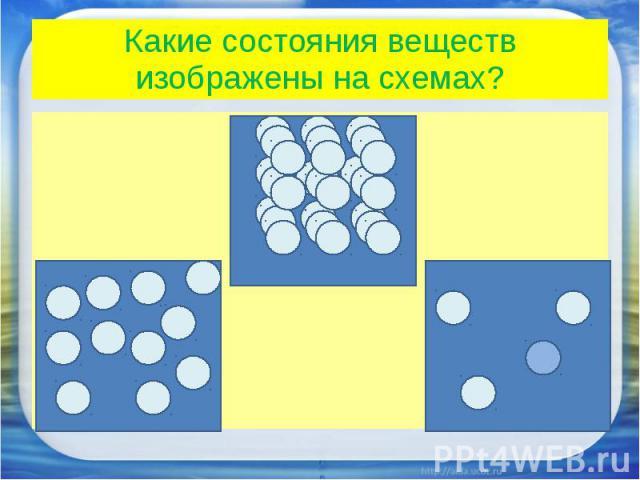 Какие состояния веществ изображены на схемах?