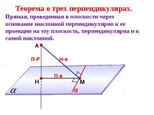 Теорема о трех перпендикулярах.Прямая, проведенная в плоскости через основание н