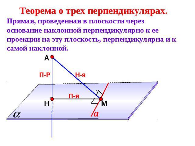 Теорема о трех перпендикулярах.Прямая, проведенная в плоскости через основание наклонной перпендикулярно к ее проекции на эту плоскость, перпендикулярна и к самой наклонной.