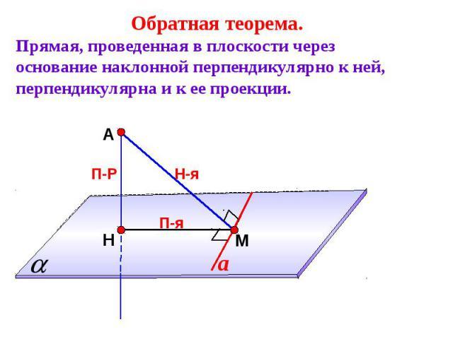 Обратная теорема.Прямая, проведенная в плоскости через основание наклонной перпендикулярно к ней, перпендикулярна и к ее проекции.