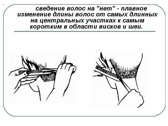 сведение волос на