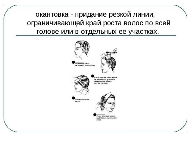 окантовка - придание резкой линии, ограничивающей край роста волос по всей голове или в отдельных ее участках.
