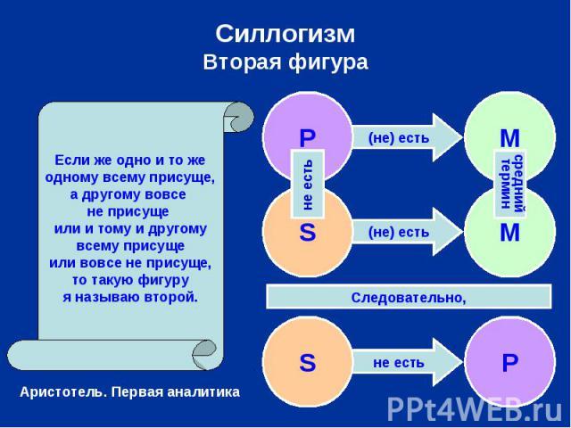 СиллогизмВторая фигура Если же одно и то жеодному всему присуще,а другому вовсе не присуще или и тому и другомувсему присущеили вовсе не присуще,то такую фигуруя называю второй.
