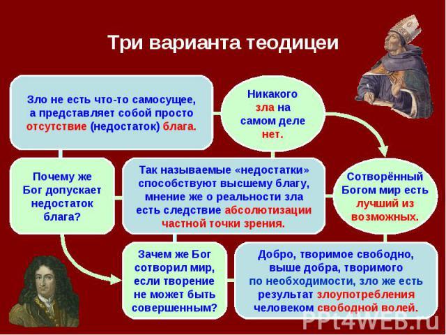 Три варианта теодицеи Зло не есть что-то самосущее,а представляет собой простоотсутствие (недостаток) блага.