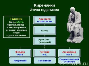 КиренаикиЭтика гедонизма Гедонизм(греч. ήδονή,удовольствие) –этическое учение,от