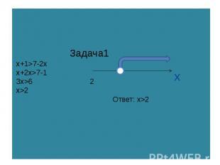 Задачa1 x+1>7-2x x+2x>7-1 3x>6 2 x>2 Ответ: x>2