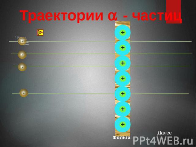 Траектории a - частиц