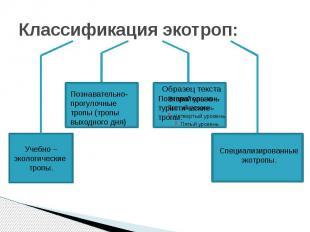 Классификация экотроп: