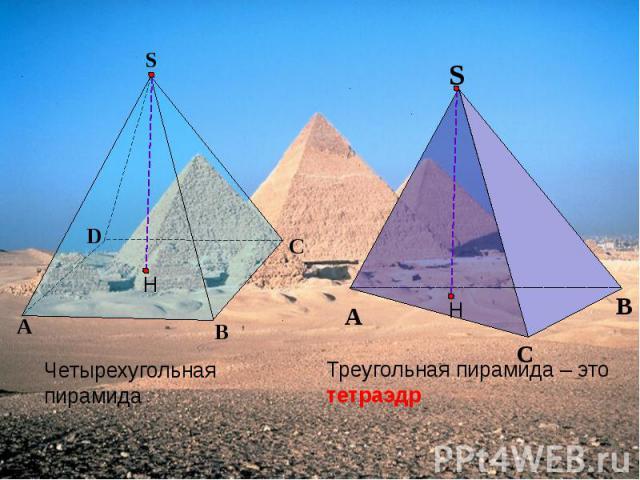 Четырехугольная пирамида Треугольная пирамида – это тетраэдр