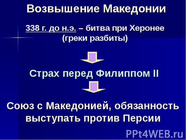 Возвышение Македонии 338 г. до н.э. – битва при Херонее (греки разбиты) Страх перед Филиппом II Союз с Македонией, обязанность выступать против Персии