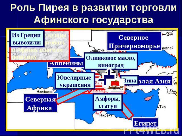 Роль Пирея в развитии торговли Афинского государства