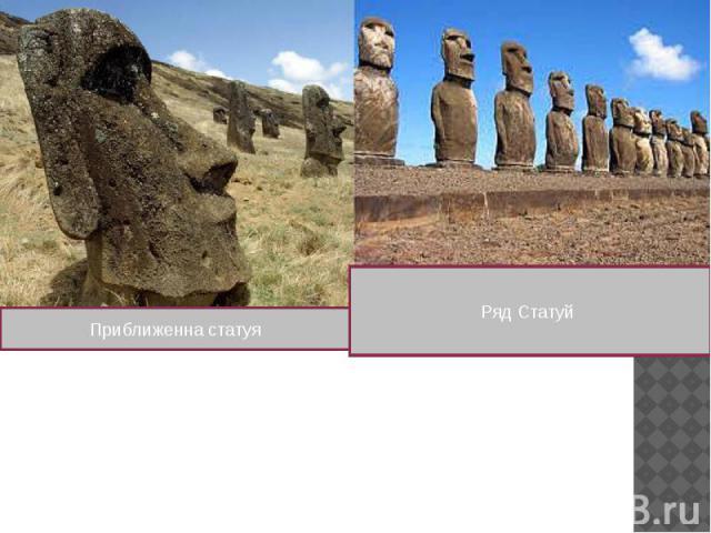 Приближенна статуя Ряд Статуй
