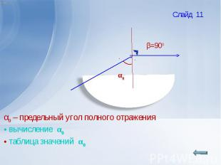 α0 – предельный угол полного отражения вычисление α0 таблица значений α0