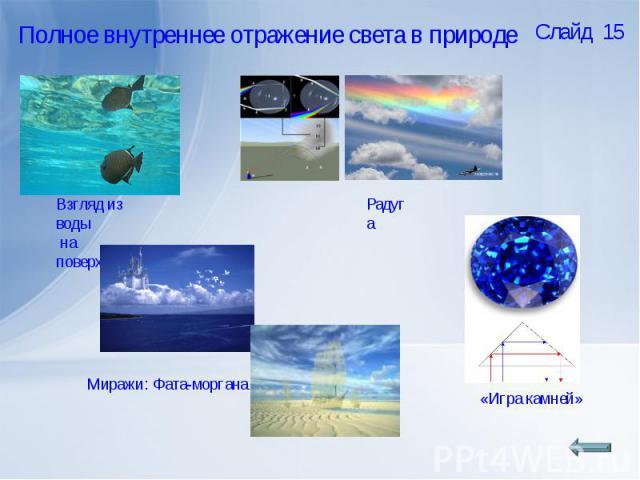 Полное внутреннее отражение света в природе