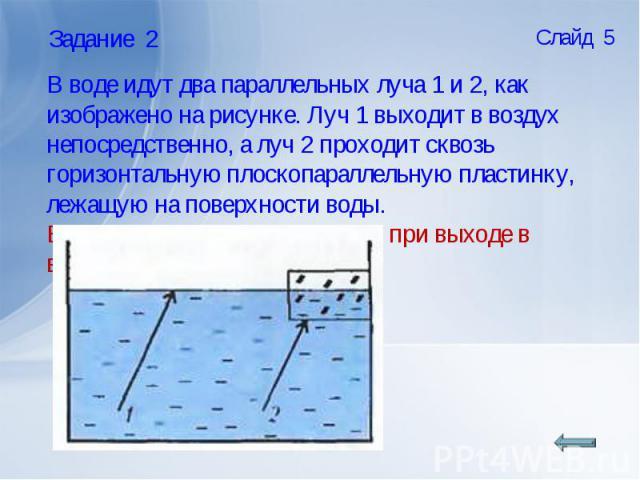 В воде идут два параллельных луча 1 и 2, как изображено на рисунке. Луч 1 выходит в воздух непосредственно, а луч 2 проходит сквозь горизонтальную плоскопараллельную пластинку, лежащую на поверхности воды. Будут ли эти лучи параллельны при выходе в …