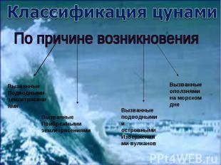 Классификация цунамиПо причине возникновенияВызванныеПодводными землетрясениямиВ