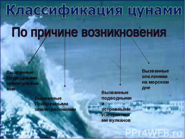 Классификация цунамиПо причине возникновенияВызванныеПодводными землетрясениямиВызванные Прибрежными землетрясениямиВызванные подводными и островнымиИзвержениями вулкановВызванные оползнями на морском дне