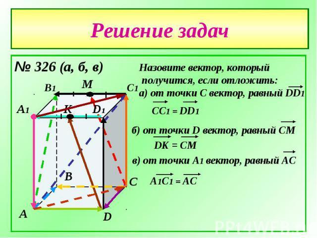 Решение задач№ 326 (а, б, в)Назовите вектор, который получится, если отложить:а) от точки С вектор, равный DD1