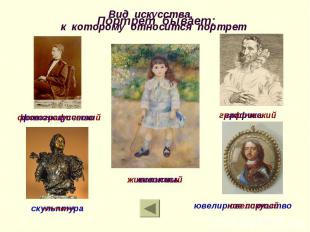 Вид искусства, к которому относится портрет