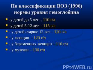 По классификации ВОЗ (1996) нормы уровня гемоглобина-у детей до 5 лет - 110 г/л-