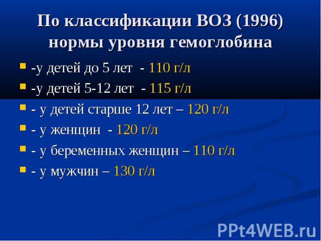 По классификации ВОЗ (1996) нормы уровня гемоглобина-у детей до 5 лет - 110 г/л-у детей 5-12 лет - 115 г/л- у детей старше 12 лет – 120 г/л- у женщин - 120 г/л- у беременных женщин – 110 г/л- у мужчин – 130 г/л