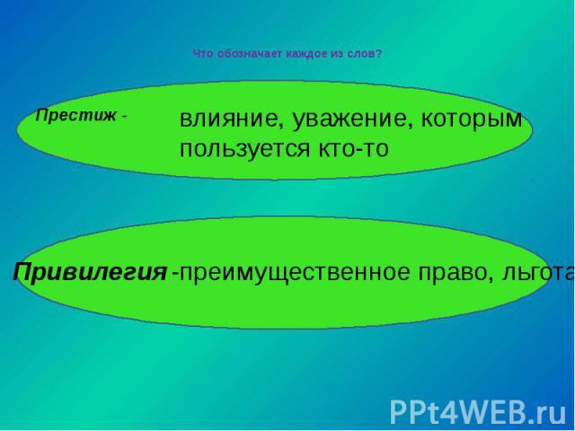 Что обозначает каждое из слов? Престиж -