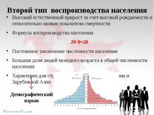 Второй тип воспроизводства населенияВысокий естественный прирост за счет высокой