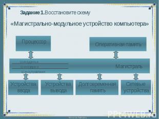 Задание 1.Восстановите схему«Магистрально-модульное устройство компьютера»