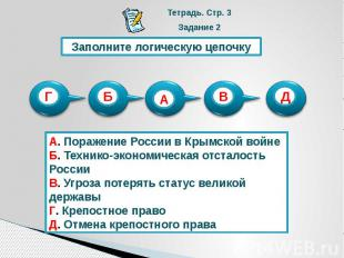 Заполните логическую цепочку. Поражение России в Крымской войнеБ. Технико-эконом