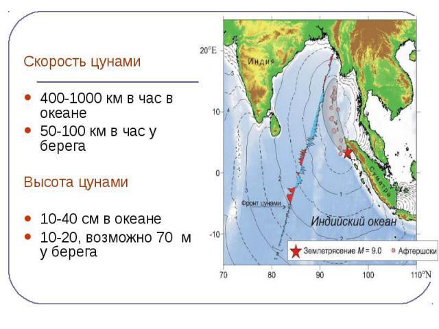 Скорость цунами400-1000 км в час в океане50-100 км в час у берегаВысота цунами10-40 см в океане10-20, возможно 70 м у берега