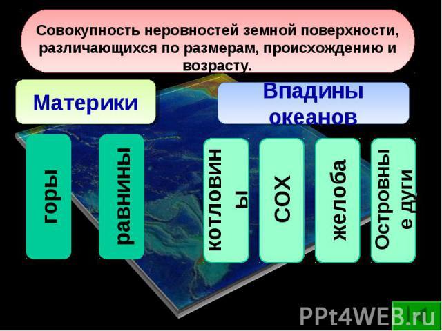 Совокупность неровностей земной поверхности, различающихся по размерам, происхождению и возрасту.