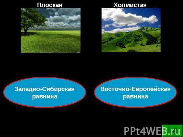 Западно-СибирскаяравнинаВосточно-Европейскаяравнина