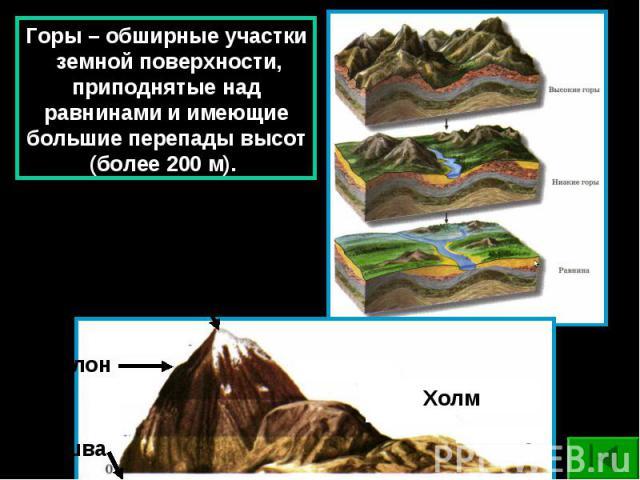 Горы – обширные участки земной поверхности, приподнятые над равнинами и имеющие большие перепады высот (более 200 м).