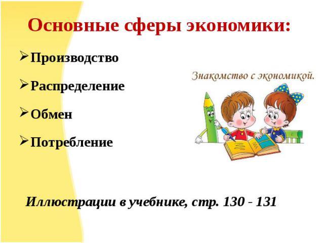 Основные сферы экономики: ПроизводствоРаспределениеОбменПотребление Иллюстрации в учебнике, стр. 130 - 131