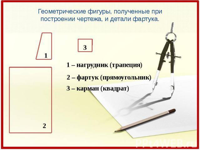 Геометрические фигуры, полученные при построении чертежа, и детали фартука.1 – нагрудник (трапеция)2 – фартук (прямоугольник)3 – карман (квадрат)