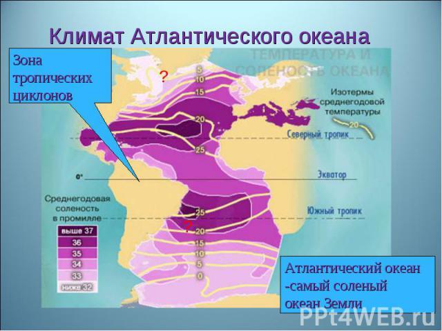 Климат Атлантического океана