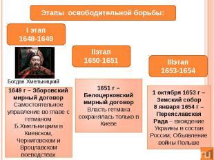 1649 г – Зборовский мирный договорСамостоятельное управление во главе с гетманом